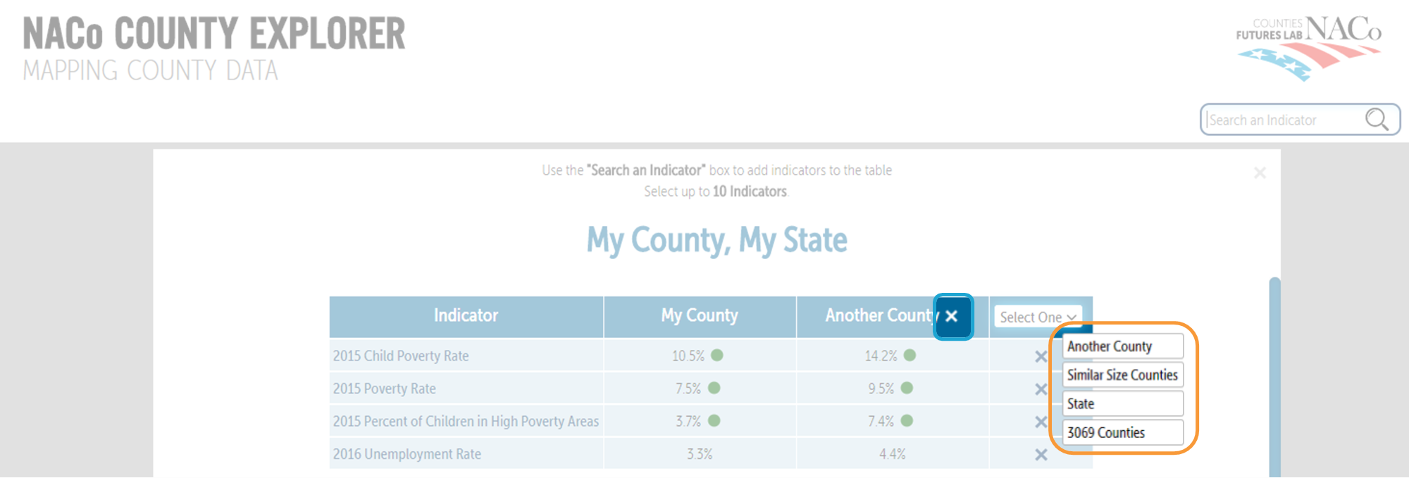 How To Use The Benchmarking Feature On County Explorer